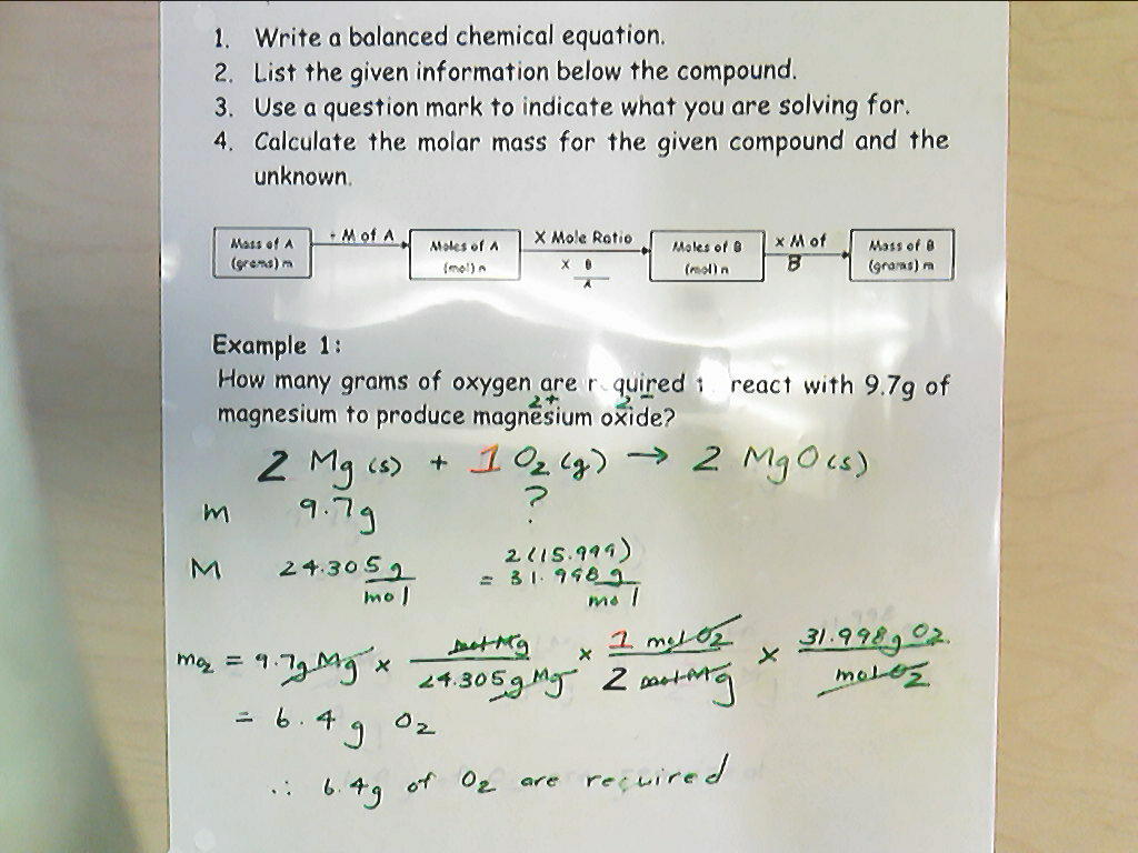 Unit 3 Quantities In Chemical Reactions