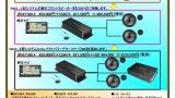 KICKER×MSTのカーオーディオシステムアッププラン
