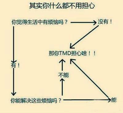 据说看懂这六张图的人,人生变得不一样了!