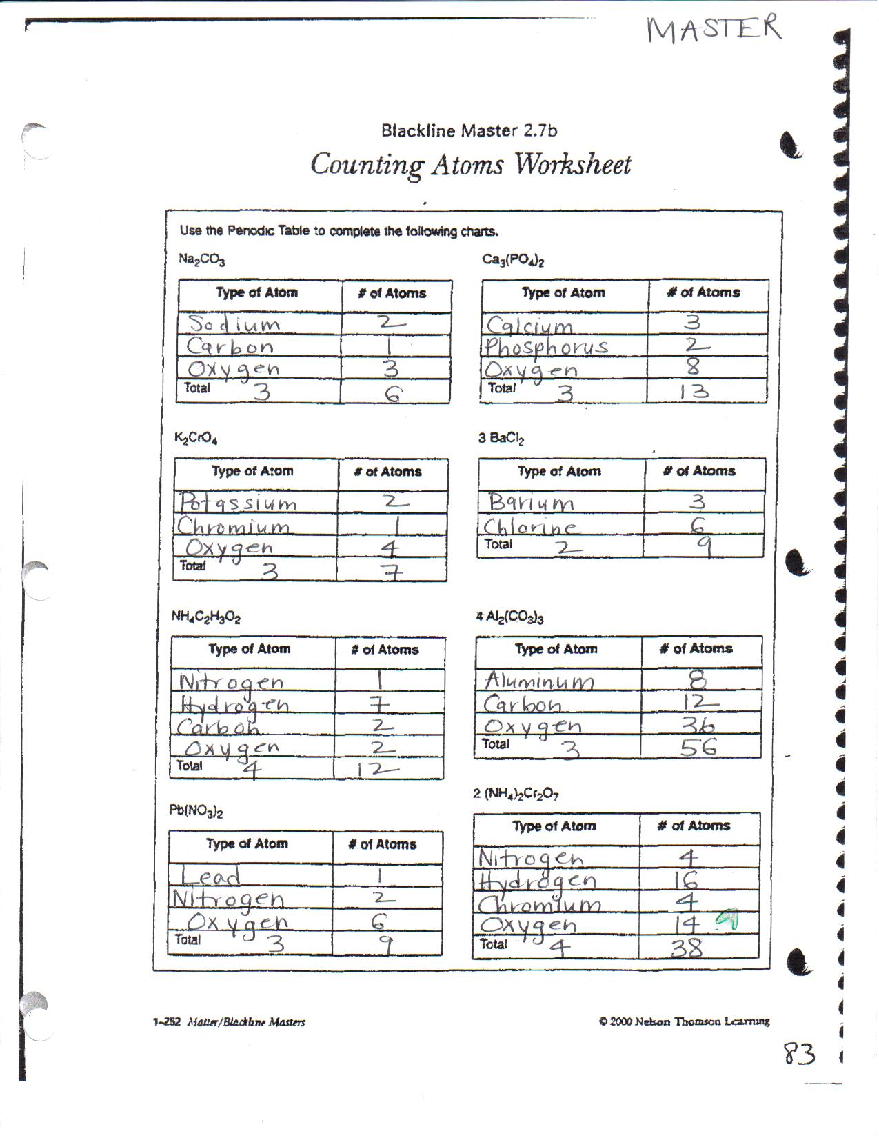 New 18 Counting Atoms In Compounds Worksheet With Answers