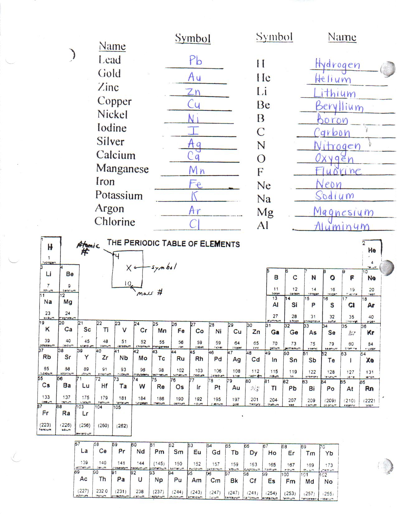Who Am I Elements Periodic Table Worksheet Answers Key Periodic Amp Diagrams Science