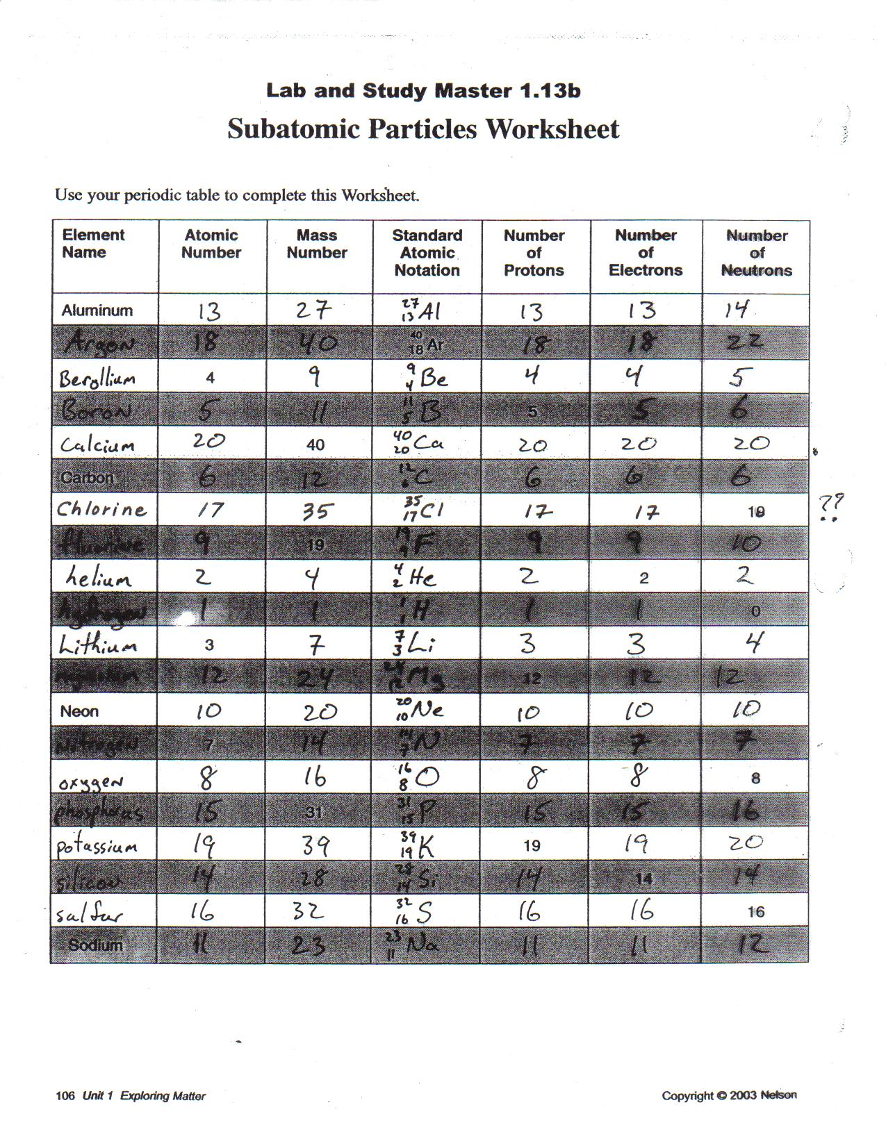 Reading The Periodic Table Of Elements Worksheet Answer