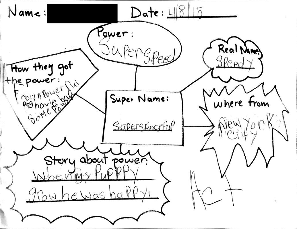 Superhero Planning Worksheet Samples