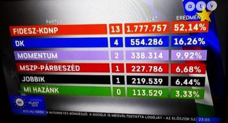 Hunvald: Az EP-választásról