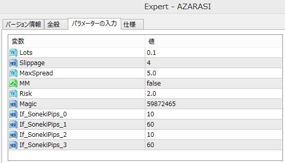 「AZARASI」EAパラメータ