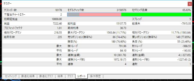 mt4_test_20161127_2