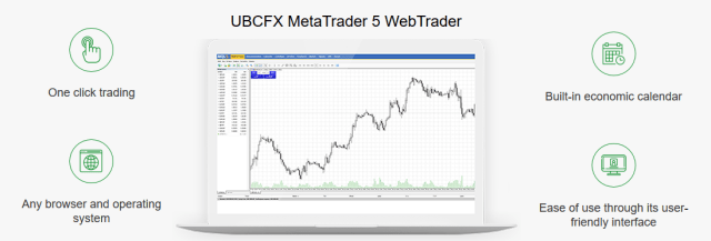 Metatrader 5 of UBCFX