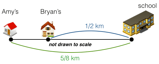 Problem of the Week 2: Distance Between Two Houses