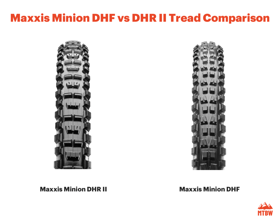 Maxxis Minion DHF vs DHR II Tread Comparision