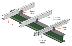 643px-cee-zed-purlins