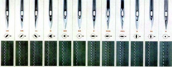 Учимся правильно выбирать иглы для швейной машинки 3