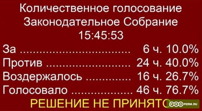 Заксобрание Пермского края решило, что чиновники не должны доказывать, как они получили свое имущество Политика, Россия, КОРРУПЦИЯ, Чиновники, заксобрание, уголовное дело, propem, длиннопост