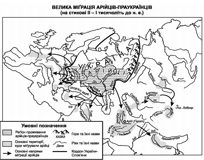 Древние укры — прародители славян: шокирующая история Украины
