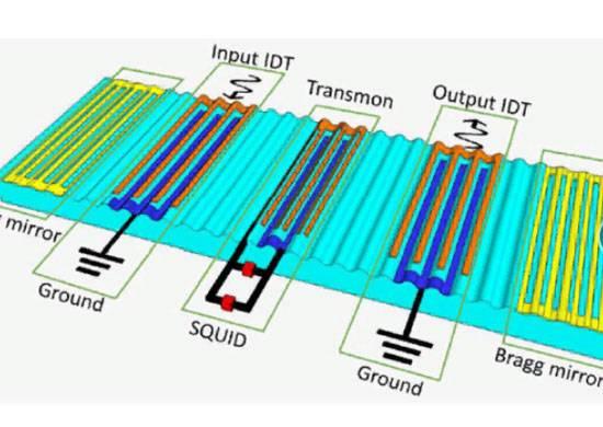 Революционное предложение российских учёных по проекту квантового компьютера