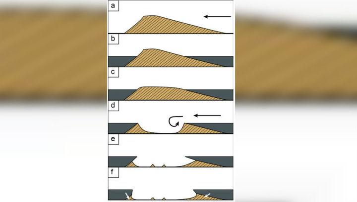 На Марсе обнаружены сотни призрачных дюн возрастом в миллиарды лет