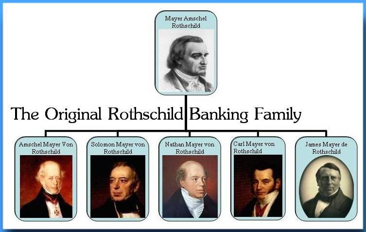 Деньги Ротшильдов. Откуда у клана такое богатство?