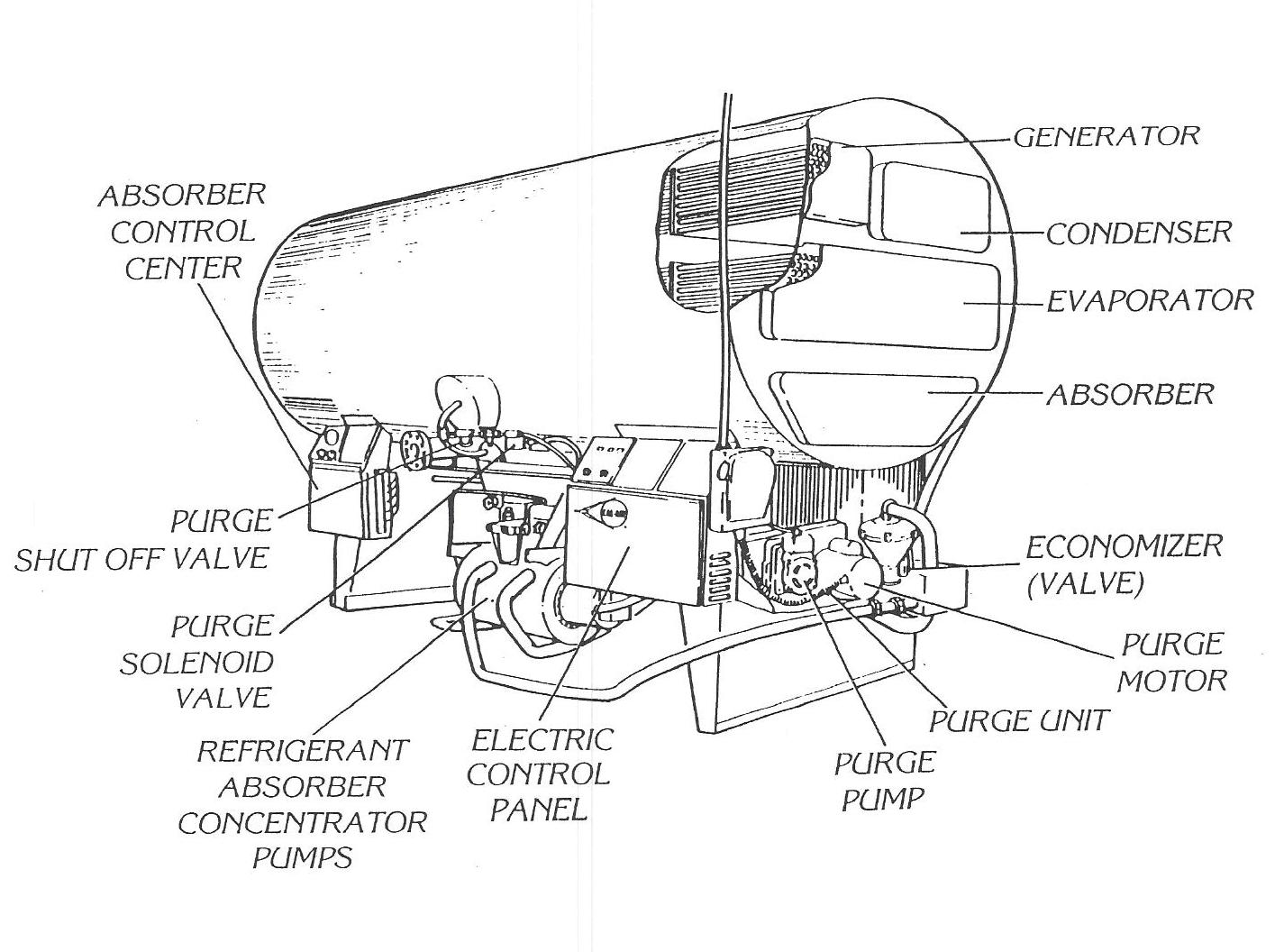 Trane Chiller Control Wiring Diagram