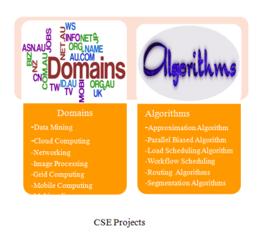 CSE PROJECTS FOR STUDENTS