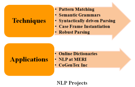 NLP PROJECTS
