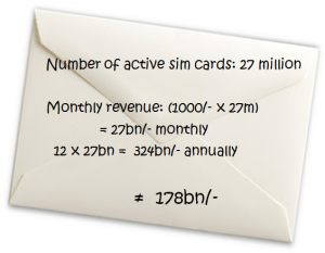 SimCardTax on the back of an envelope