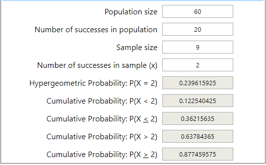 Hypergeometric Calculator Example