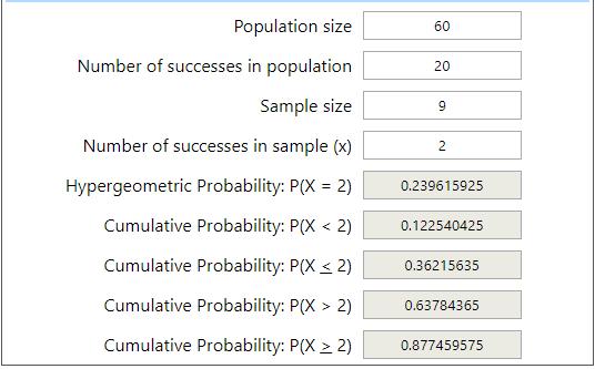 Hypergeometric Calculator Example