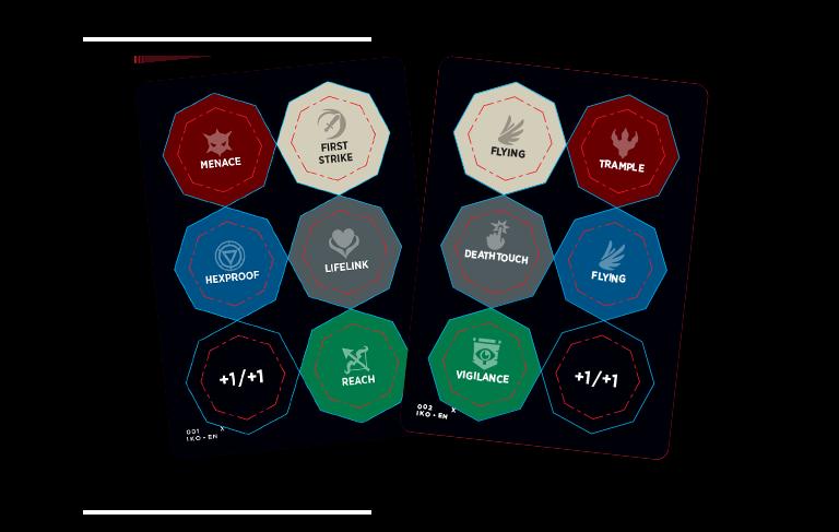 Keyword Counters