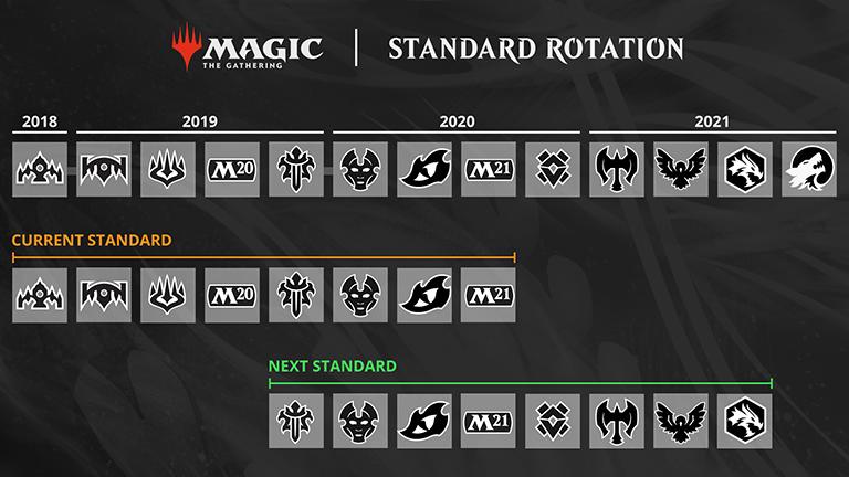 Standard Rotation 2021