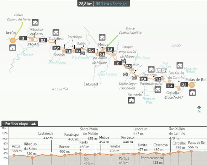 etapa 3 camino frances mtraining Palas de Rei Arzúa