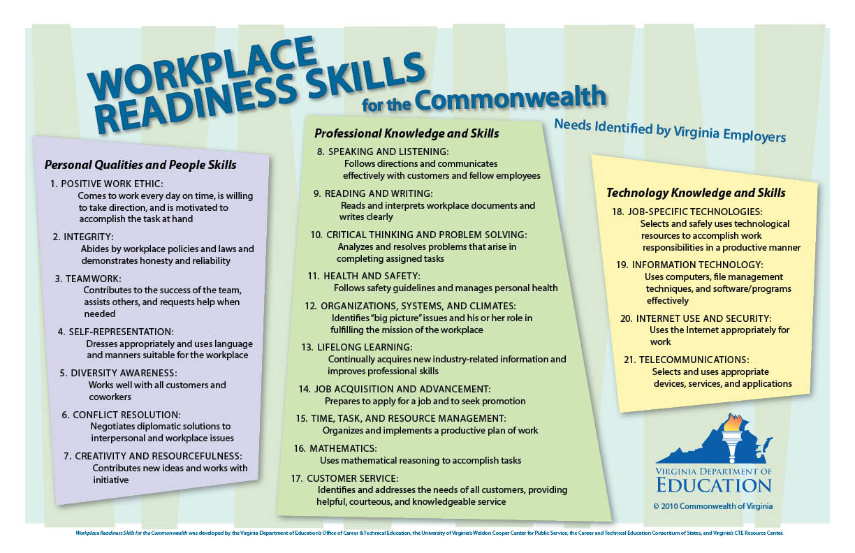 Workplace Readiness Skills Mountain View Mirror