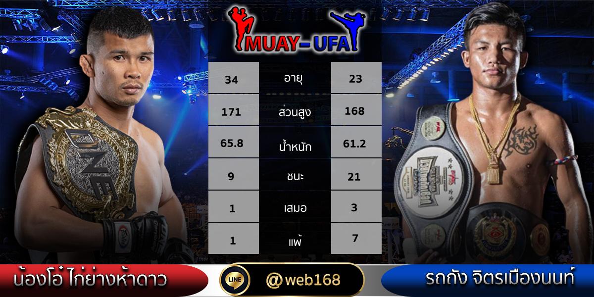 มวยไทย แทงมวย ผ่าน UFA