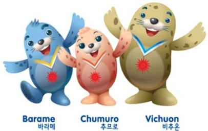 The cute mascots for the Games!