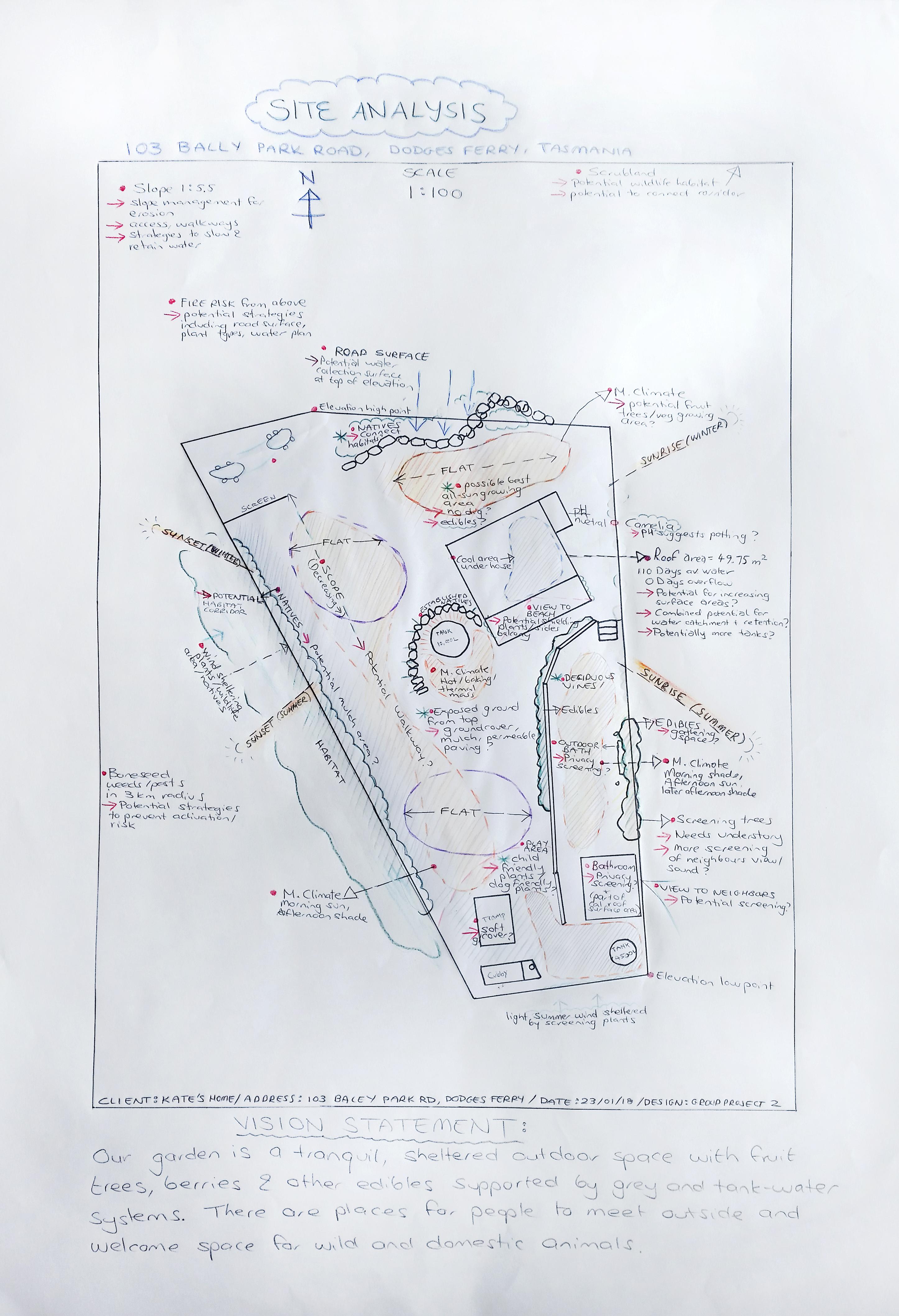 PDC3 – site analysis diagram