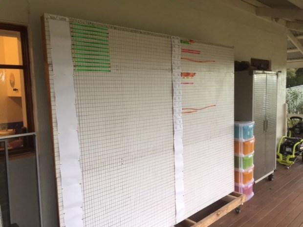 Plan - board