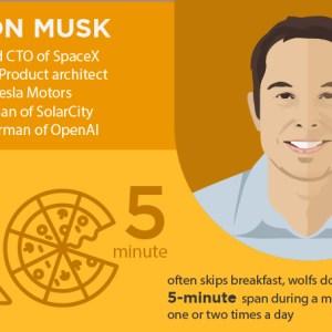 Elon Musk Morning Routine