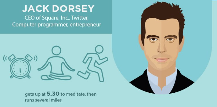 Jack Dorsey Morning Routine