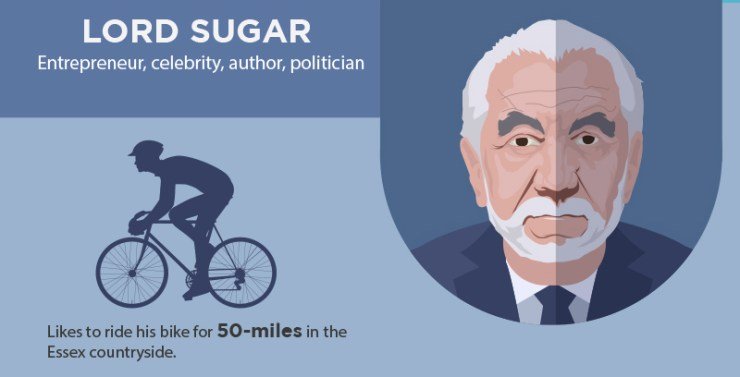 Lord Sugar Morning Routine