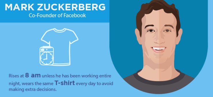 Mark Zuckerburg Morning Routine