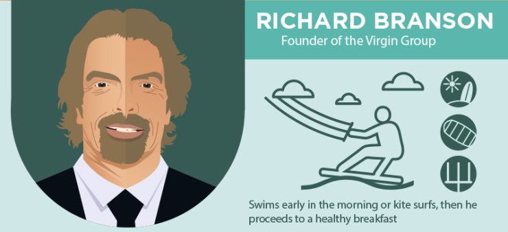 Richard Branson Morning Routine