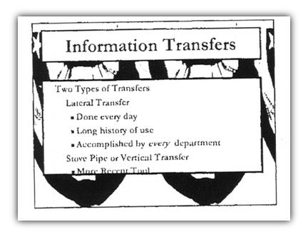 Information transfers