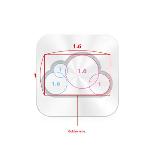 The golden ratio in the Apple iCloud icon