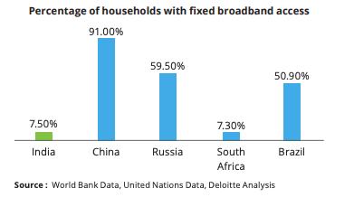 rural-broadband-india-digital-divide-