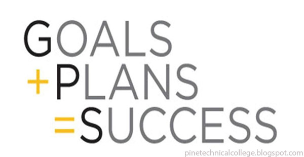 Determine your goal for success