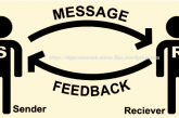 Five barriers of effective communication