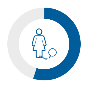 refugiadas-mujeres-trabajo-forzado