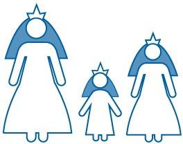Matrimonio FORZADO, matrimonio INFANTIL y matrimonio PRECOZ