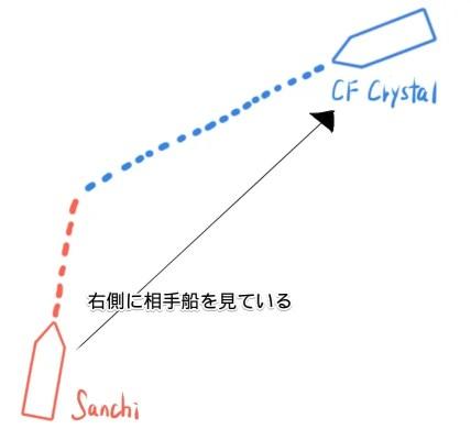 Position3