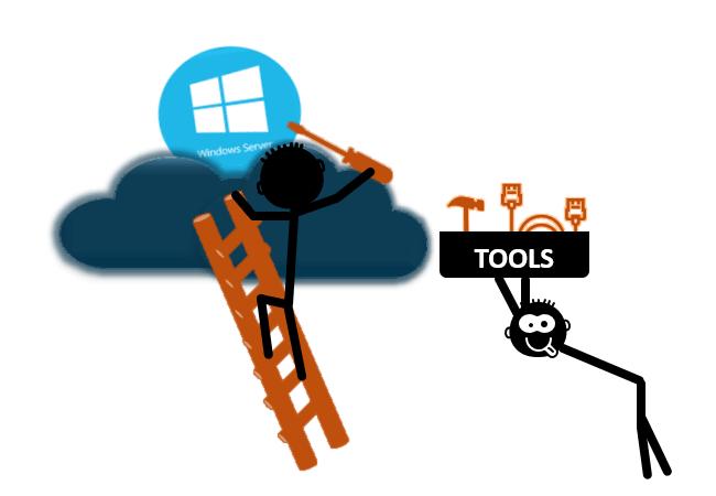 Windows Server shuts down unexpectedly – mulcas