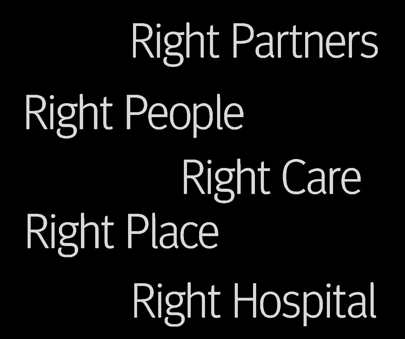 Agh Community Healthcare Marketing Portfolio Example
