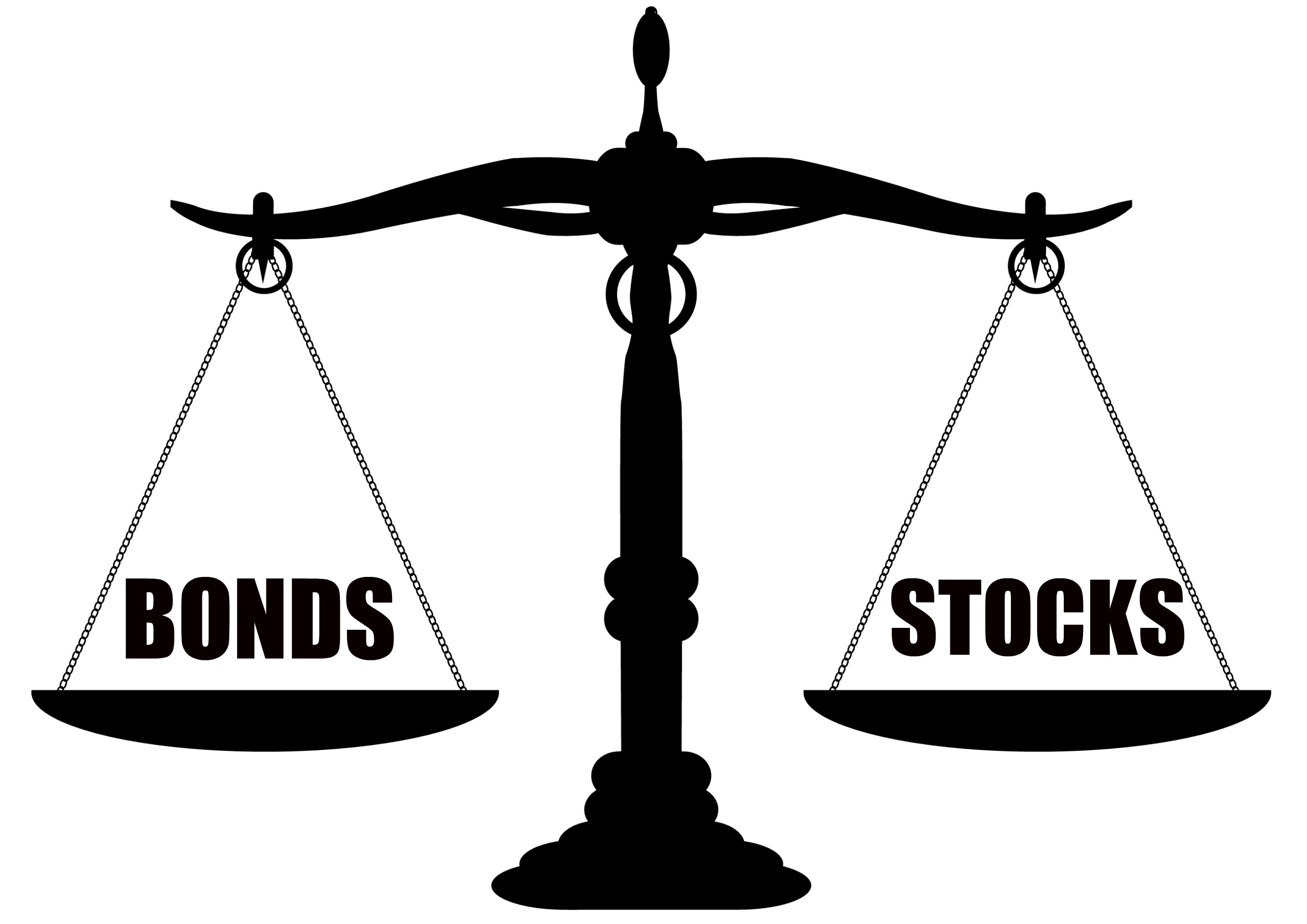 Should I Invest In Bonds